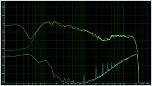 Нажмите на изображение для увеличения Название: Two front channels no subwoofer.png Просмотров: 0 Размер:106.8 Кб ID:1245118