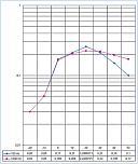 Нажмите на изображение для увеличения Название: solution_0_graph.jpg Просмотров: 0 Размер:36.0 Кб ID:390670
