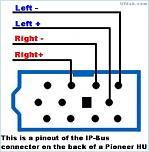 Нажмите на изображение для увеличения Название: Pioneer Head Unit Aux Pinouts.jpg Просмотров: 0 Размер:39.5 Кб ID:485186