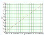 Нажмите на изображение для увеличения Название: площадь граф.jpg Просмотров: 0 Размер:93.6 Кб ID:356504