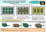 Нажмите на изображение для увеличения Название: Состав и схема монтажа комплектов Крыша-3.jpg Просмотров: 0 Размер:717.3 Кб ID:626348