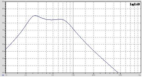 Нажмите на изображение для увеличения Название: graf4.jpg Просмотров: 24733 Размер:31.6 Кб ID:151589