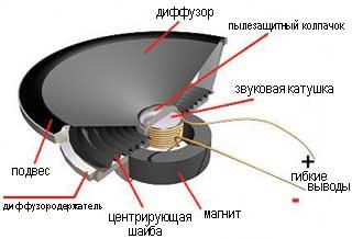 Нажмите на изображение для увеличения Название: Диффузор.jpg Просмотров: 13022 Размер:10.8 Кб ID:177291