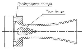 Нажмите на изображение для увеличения Название: Узкогорлый_руп&#10.jpg Просмотров: 3724 Размер:12.3 Кб ID:180153