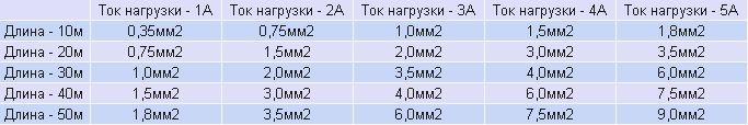 Название: Tabl-Tok-1.jpg Просмотров: 150895  Размер: 23.9 Кб