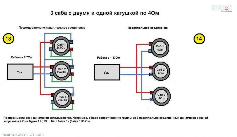 ural as-d10.3 в ЗЯ