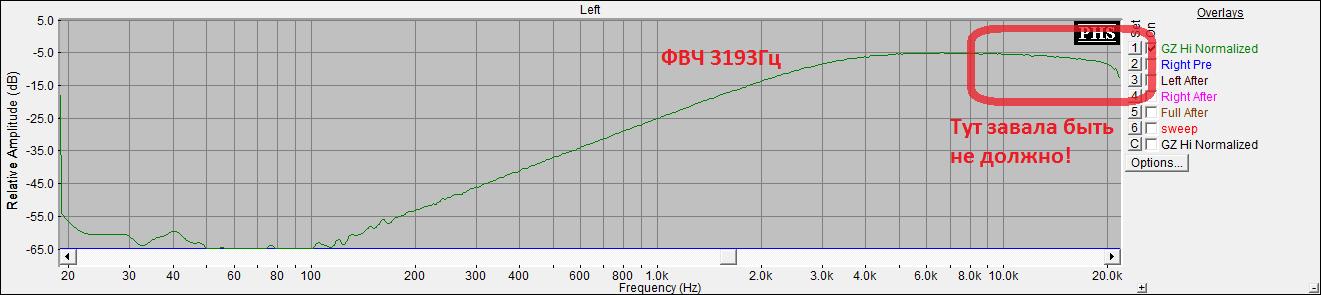 Нажмите на изображение для увеличения Название: 02 GZDSP Norm.png Просмотров: 1833 Размер:26.5 Кб ID:995972