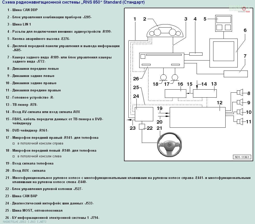 Схема акустики туареге