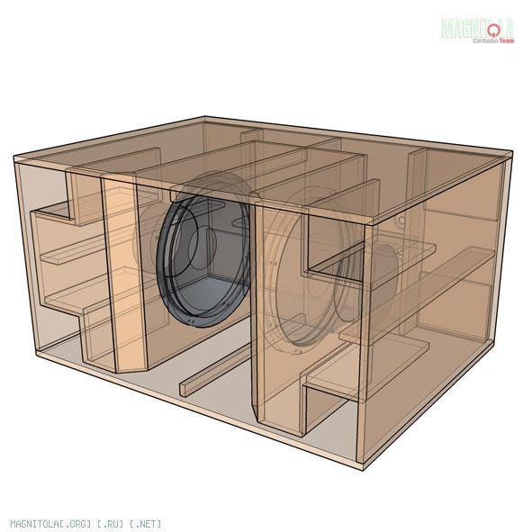 Horn loaded midrange speaker design software
