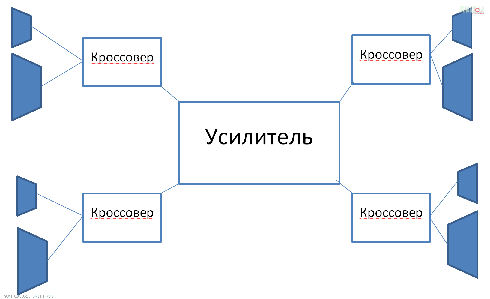схема подключения вч нч динамиков