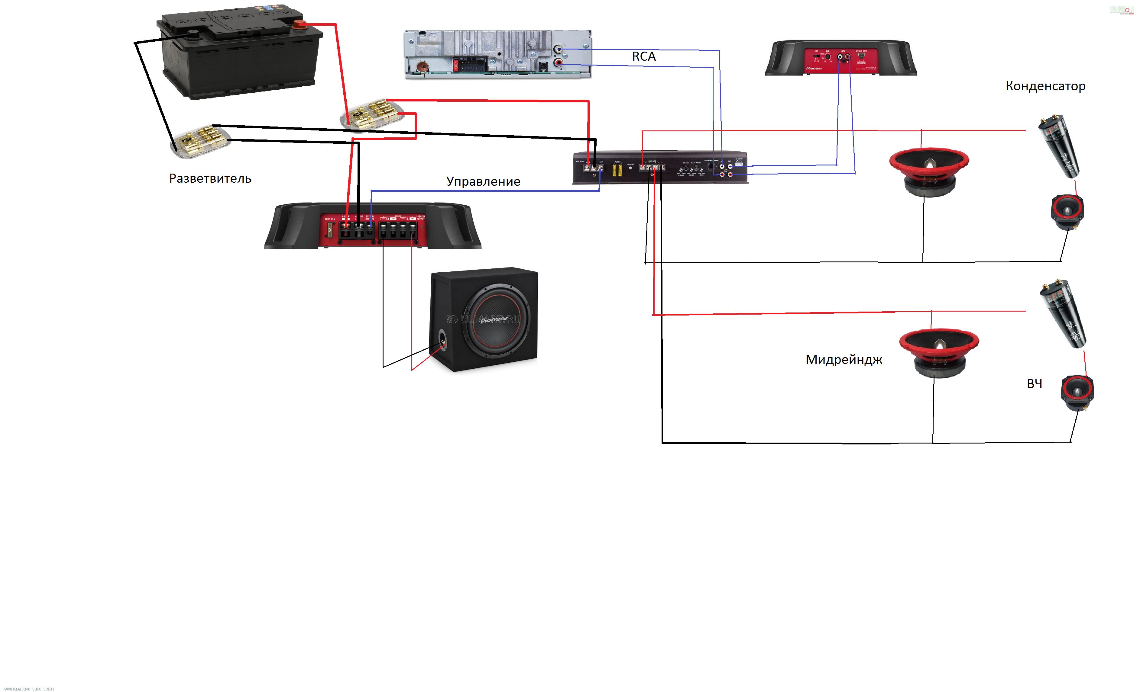 Схема подключения усилителя конденсатора и магнитолы