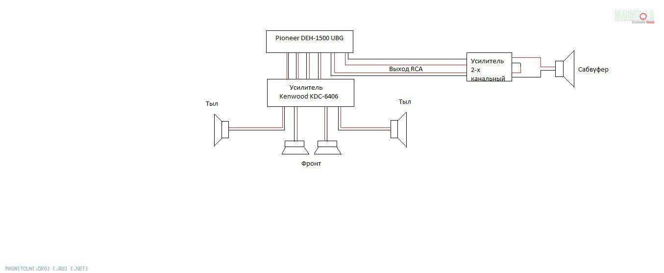 Принципиальная электрическая схема ресивера пионер 35