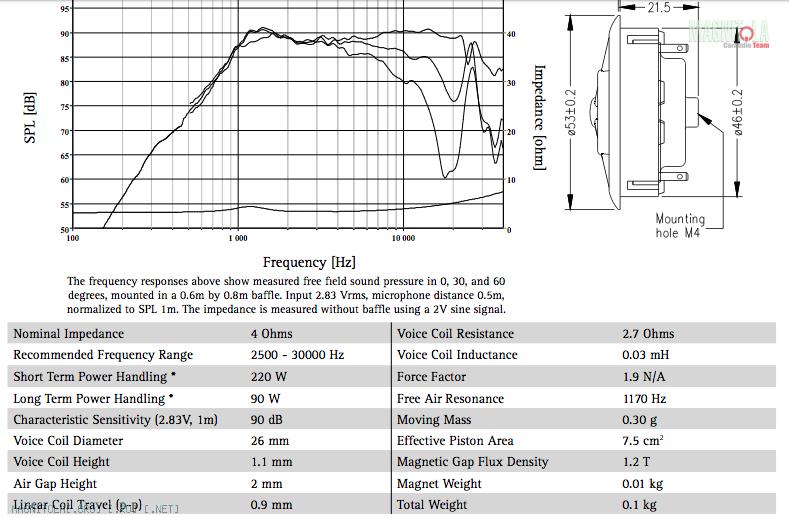 Magnitola-Avtozvuk_1235454_%D0%A1%D0%BD%