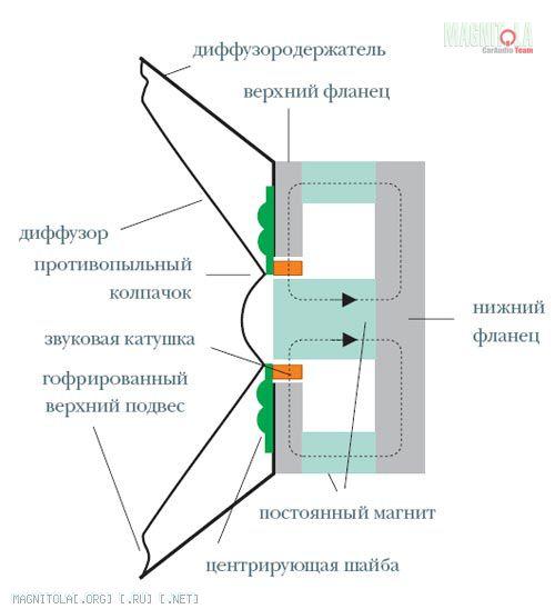 Нажмите на изображение для увеличения Название: gromkogov.jpg Просмотров: 0 Размер:26.9 Кб ID:151975