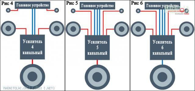2-канальный усилитель - фронт.