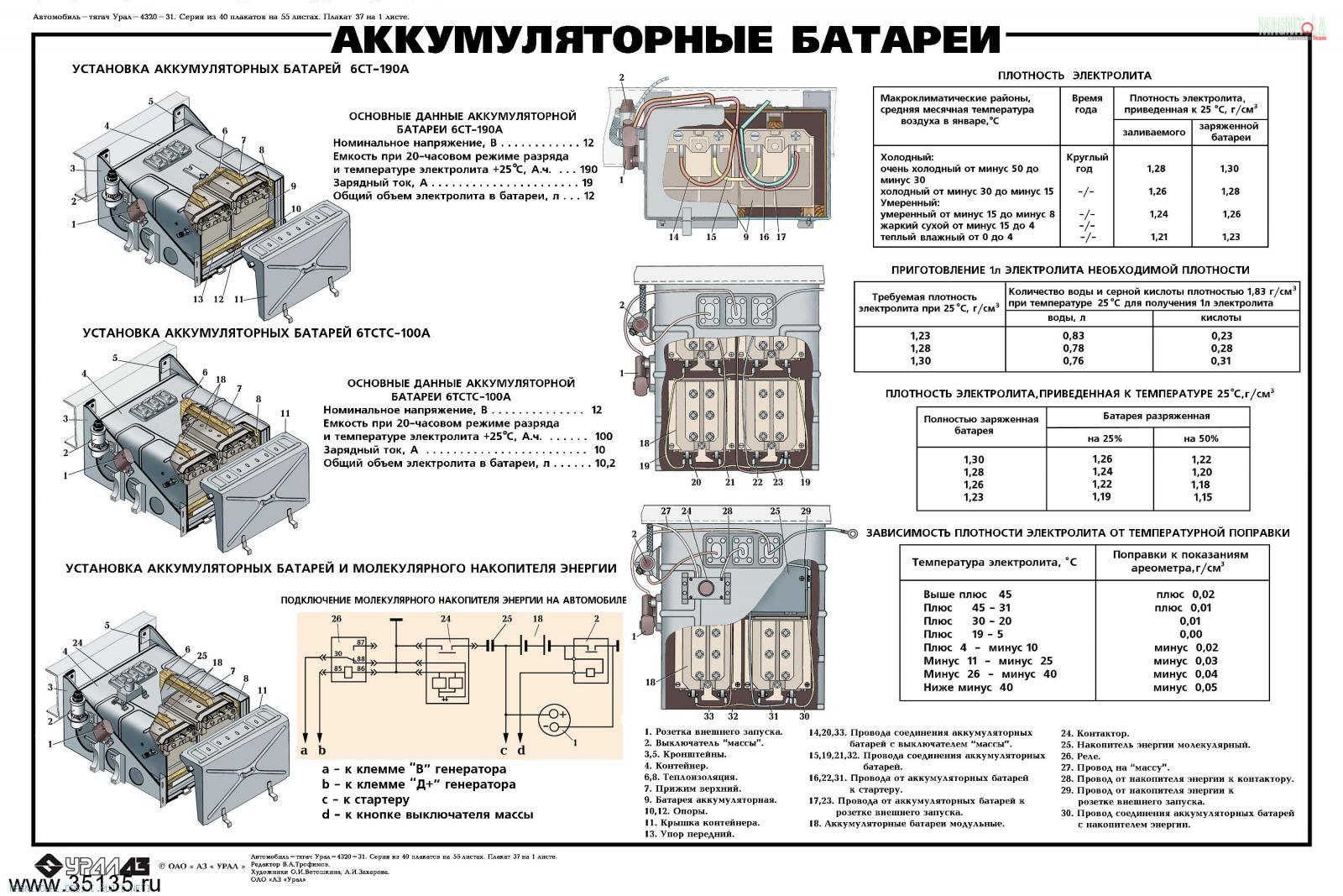 Нажмите на изображение для увеличения Название: 37_akkumulyatornye_batarei.jpg Просмотров: 0 Размер:311.1 Кб ID:153621