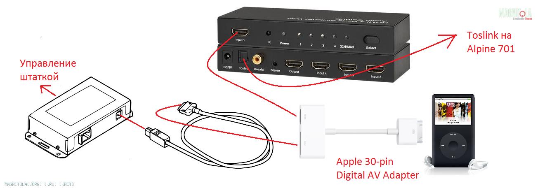 такой вариант: HDMI Audio