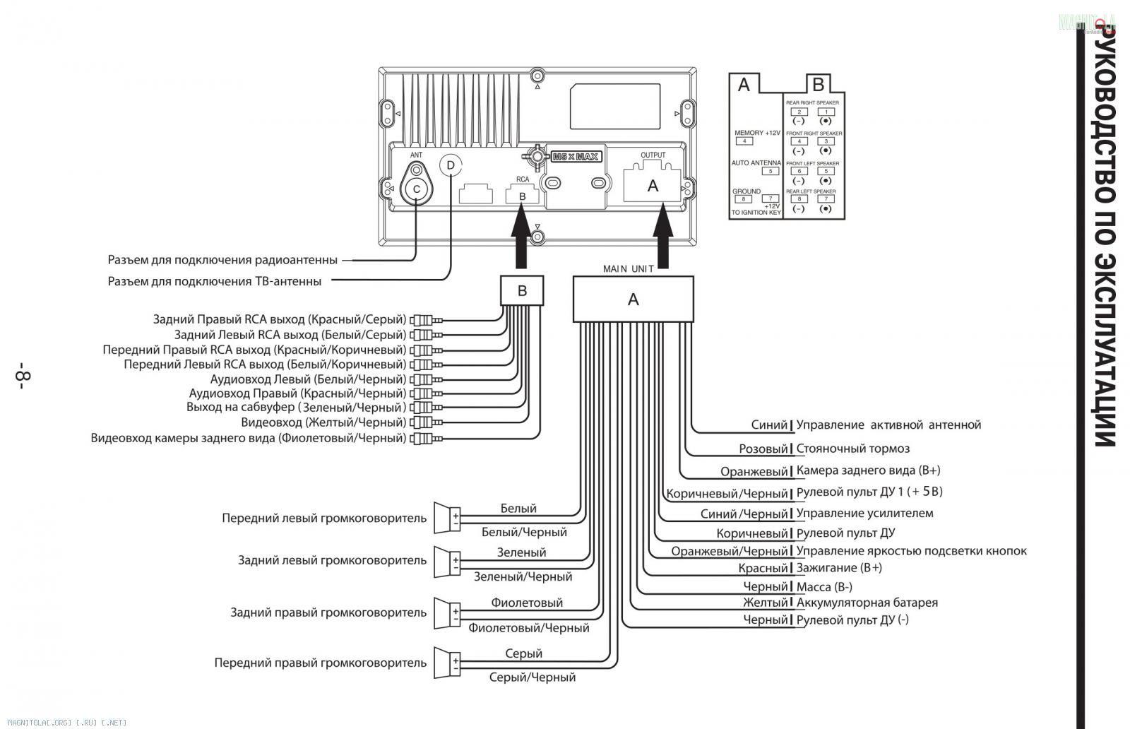 Схема для автомагнитолы mystery