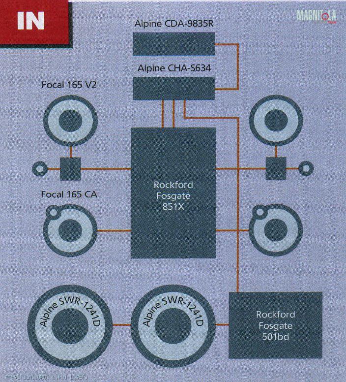 Rockford Fosgate Car Audio For Sale