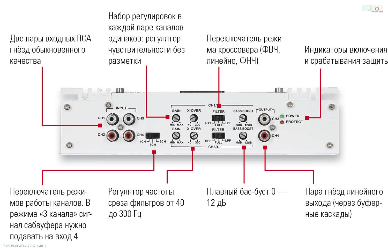Как подключить 4 канальный усилитель мостом схема