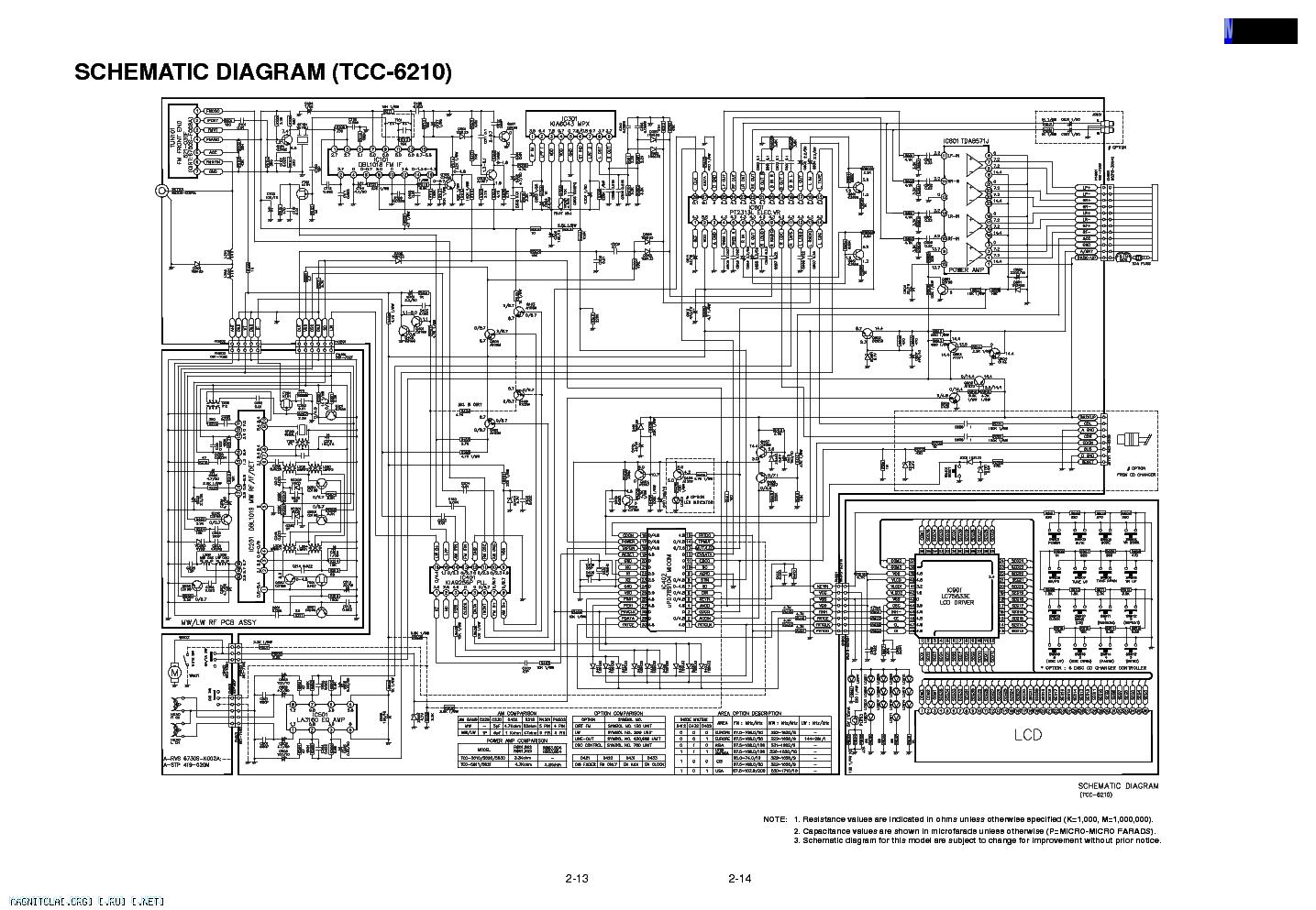 Инструкцию lg tcc 5620