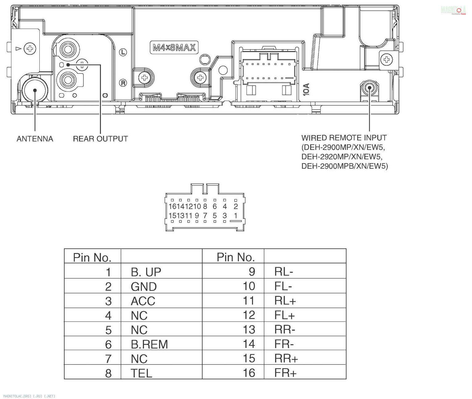Инструкция магнитолу pioneer
