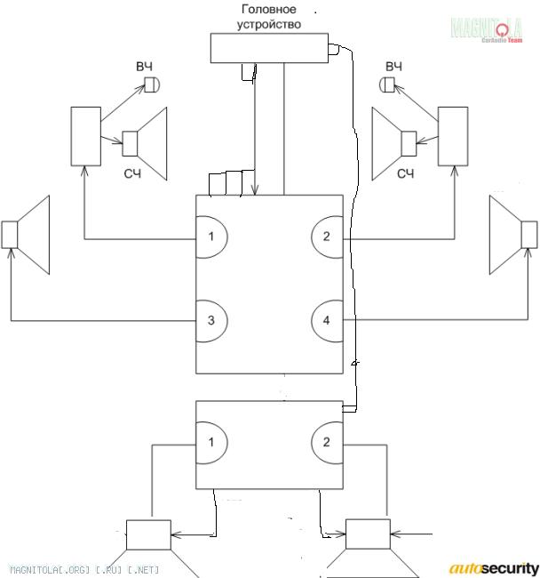 Blaupunkt gta 270 схема подключения, электрические схемы гост, электрическая схема электровоза вл10.
