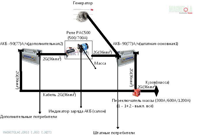 схема подключения 2-х АКБ.