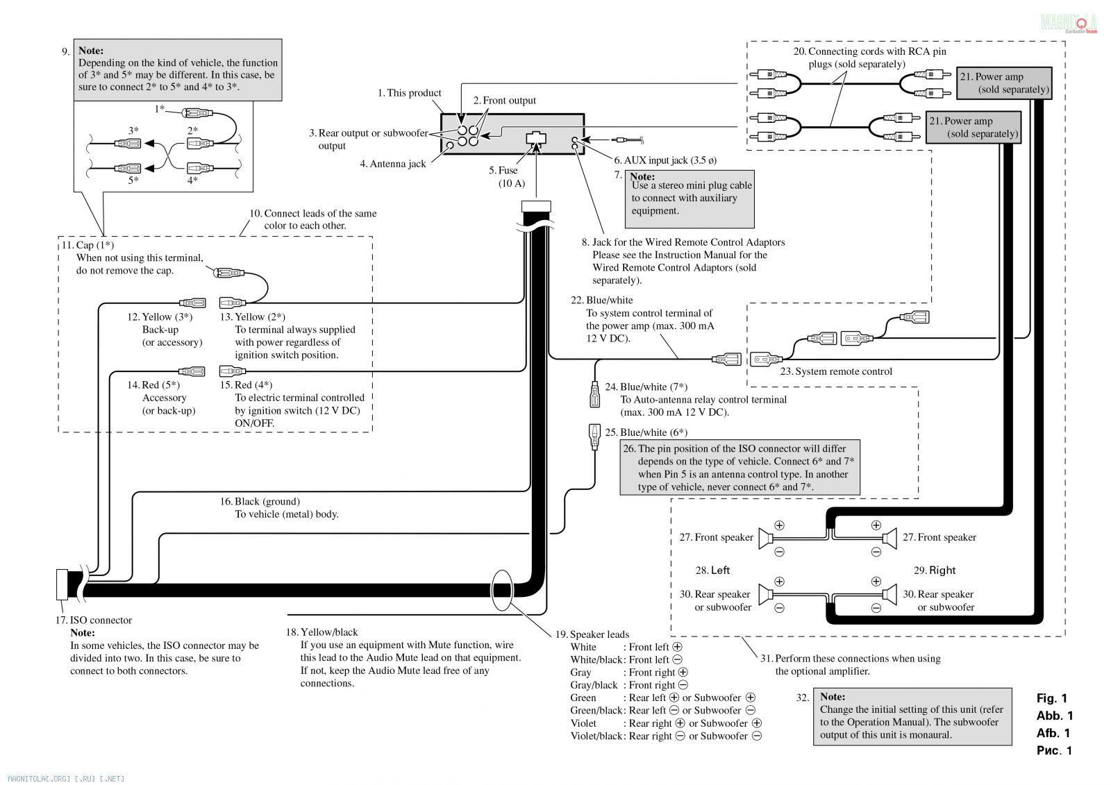 Инструкция автомагнитолы pioneer deh 30mp