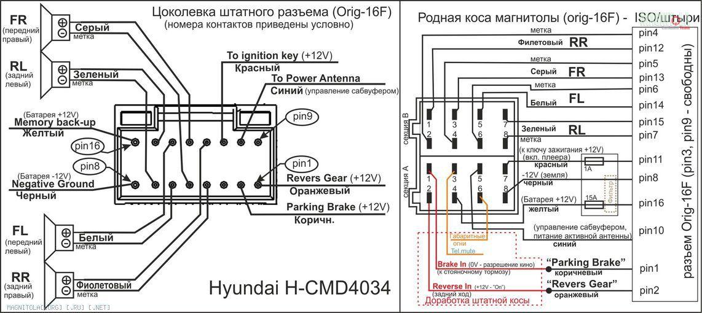 Схемы подключения магнитолы premiera